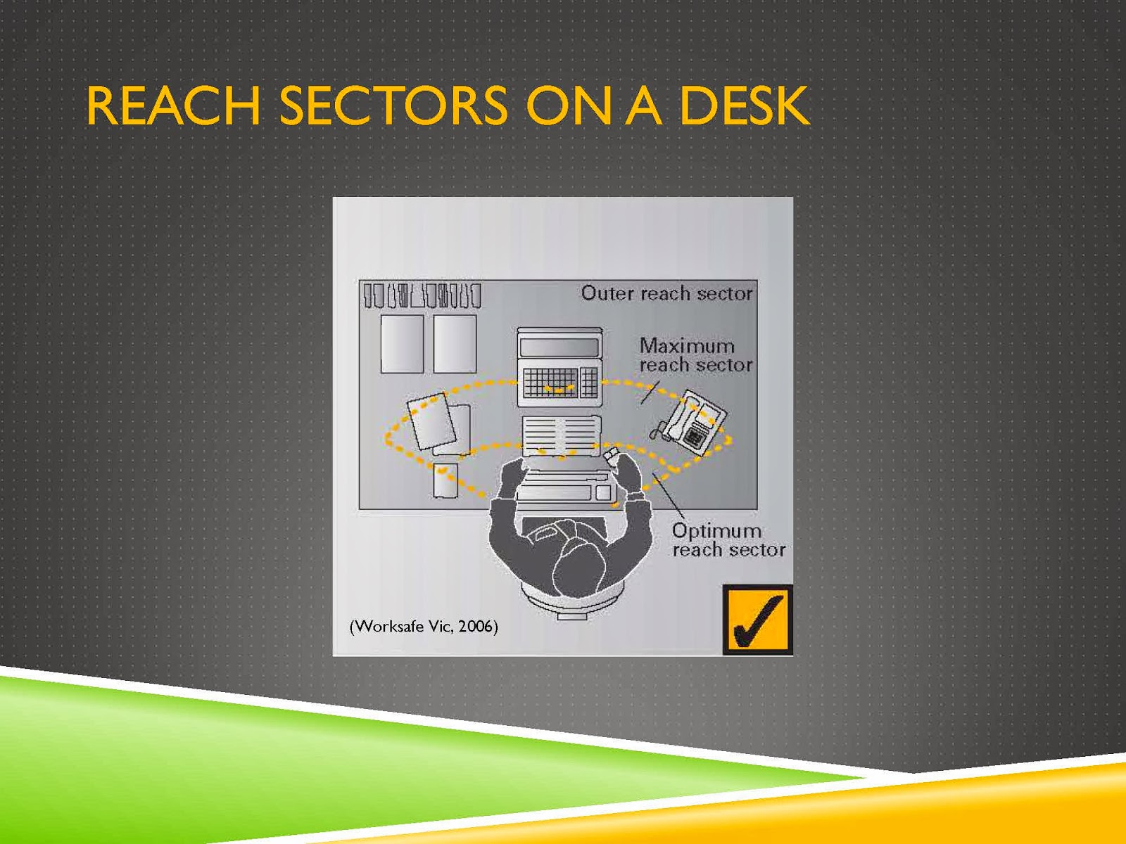 SMART REACH SECTORS ON A DESK