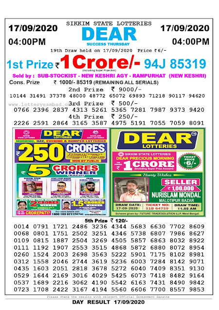 Sikkim State Lotteries Dear Success Thursday Draw Date 17/09/2020  1st Prize Rs.1Crore/- (including Super Prize Amt) 94J 85319 Sold By: Sub-Stockist - New Keshri Agy - Rampurhat (New Keshri)  Consolation Prize Rs. 1000/- 85319 (Remaining All Serials)  2nd Prize Rs. 9000/- 10144  31491  37378  48000  48772  65072  69893  71218  90117  94620  3rd Prize Rs. 500/- 0766  2396  2837  4313  5261  5365  7281  7987  9373  9420  4th Prize Rs. 250/- 2226  2591  2864  3165  3587  4975  5191  7055  7059  8091  5th Prize Rs. 120/- 0014  0068  0109  0111  0260  0312  0435  0529  0537  0723  0791  0801  0815  1192  1524  1558  1603  1644  1689  1708  1721  1751  1887  1907  2003  2046  2051  2169  2216  2422  2486  2502  2504  2553  2698  2744  2818  3016  3062  3167  3236  3251  3269  3515  3563  3619  3678  4029  4190  4194  4344  4346  4505  4868  5222  5236  5272  5425  5542  5560  5683  5738  5857  5872  5901  6003  6040  6073  6163  6606  6630  6807  6863  6880  7175  7284  7409  7418  7431  7700  7702  7986  8032  8072  8102  8142  8351  8482  8490  8557  8609  8627  8922  8954  8981  9071  9130  9164  9842  9853  19th Draw held on 17.09.2020 Ticket Price Rs. 6/-  Please check the results with relevant Official Government Gazette Day Result 17-09-2020