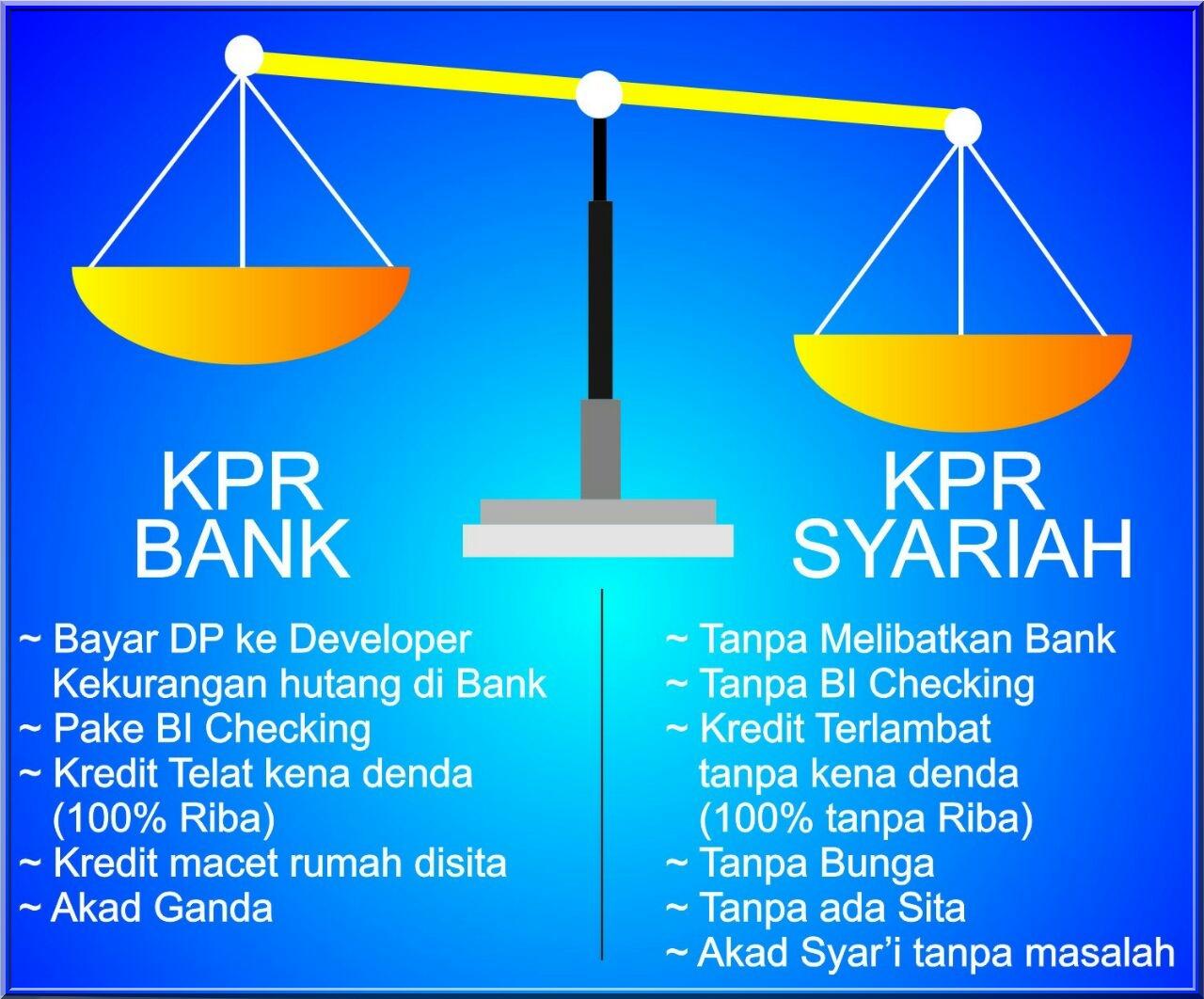 5 Konsep Kredit Secara Syariah Rumasaria Com