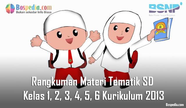 Lengkap - Rangkuman Materi Tematik SD Kelas 1, 2, 3, 4, 5, 6 Kurikulum 2013