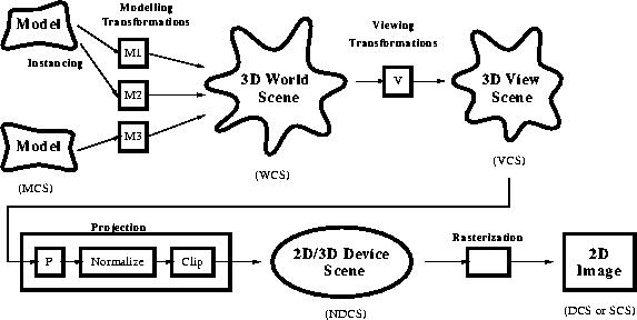 Professional Android Development: Renderscript: Components