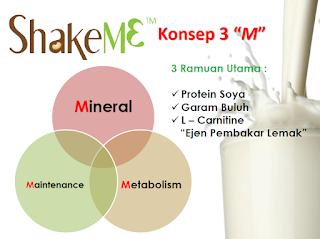 Mineral, Maintenance, Metabolism