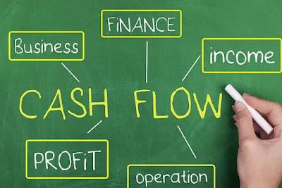 pencatatan keuangan bisnis