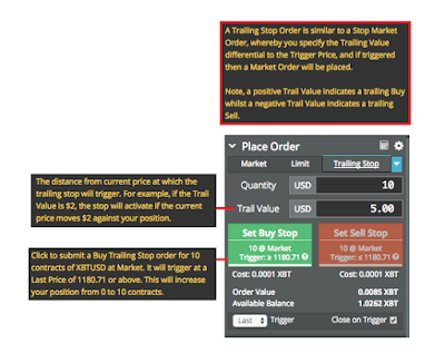 BitMEX Trading Dashboard Order Types: Trailing Stop Order