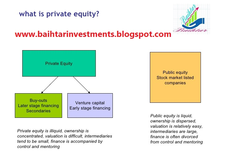 restricted investment in private equity the Headline indicators china private equity confidence survey 5 2008 2009 2010 new investment activity 5 5 5 entry multiples 5 6 = exit activity 6 5 5 returns 6 = = competition level 6 6 6.