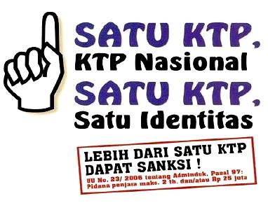 Pengertian dan konsep Indentitas Nasional Negara Indonesia