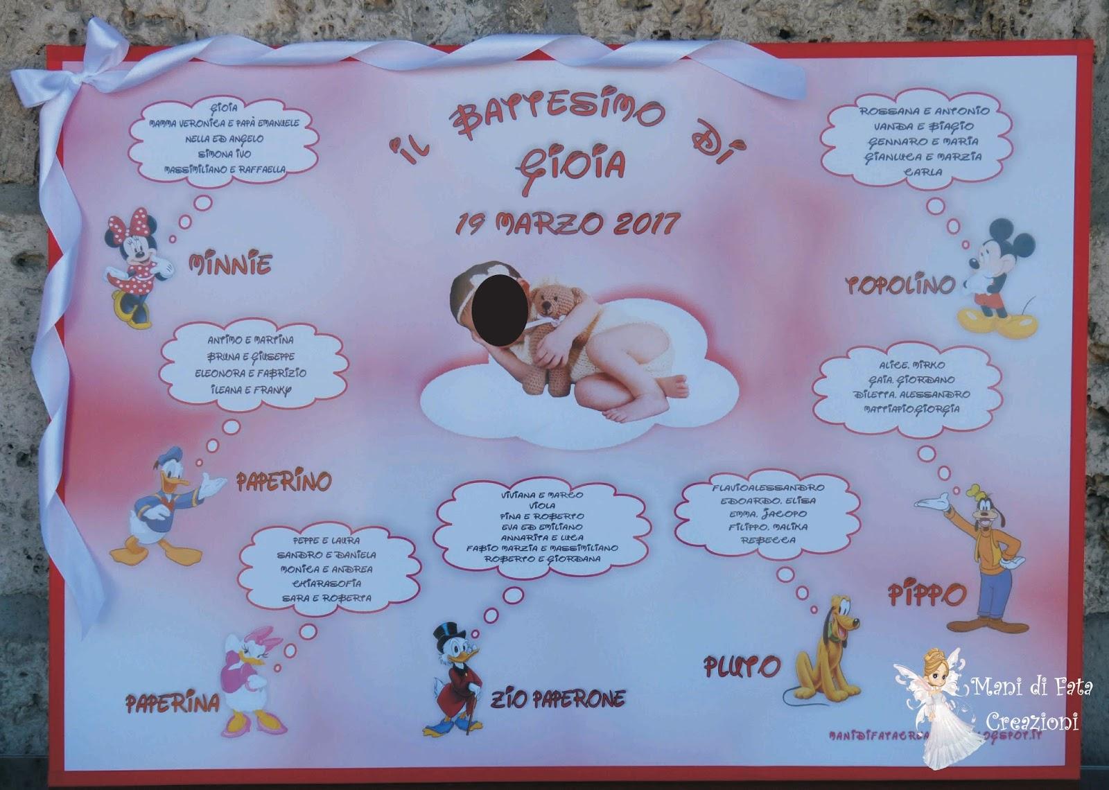 Amato Mani di Fata Creazioni: Tableau Battesimo Disney FD15