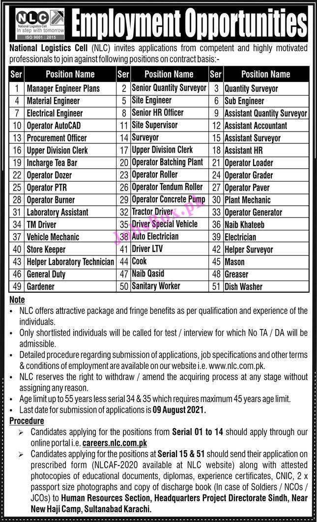 National Logistics Cell (NLC) Jobs 2021