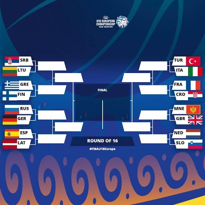 Το πρόγραμμα της φάσης των «16» στο Ευρωπαϊκό U18