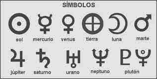 Lengualonga Signos Indicios íconos Y Símbolos