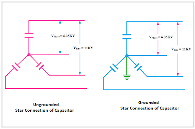 capacitor bank star connection, star connected capacitor bank