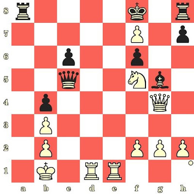 Les Blancs jouent et matent en 4 coups - Tatev Abrahamyan vs Heini Puuska, Tromsoe, 2014