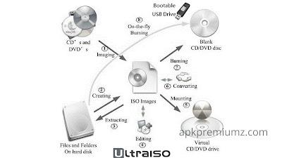 UltraISO Premium Edition latest 2021 free download