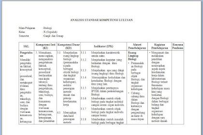 Analiasis SKL Biologi Kelas X TP 2020/2021