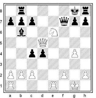 Posición de la partida de ajedrez Seinfeld - Mille (Wells, 1980)