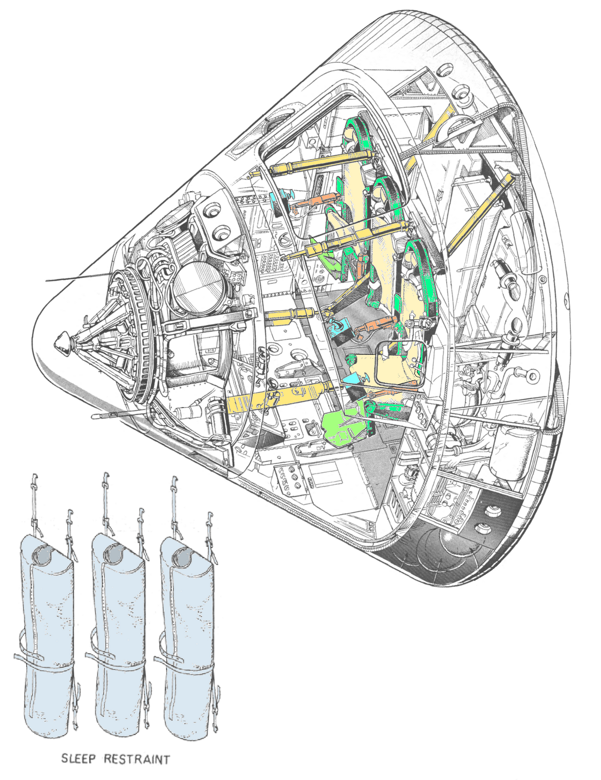 apollo spacecraft configuration - photo #27