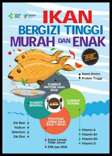 makan ikan anak pintar