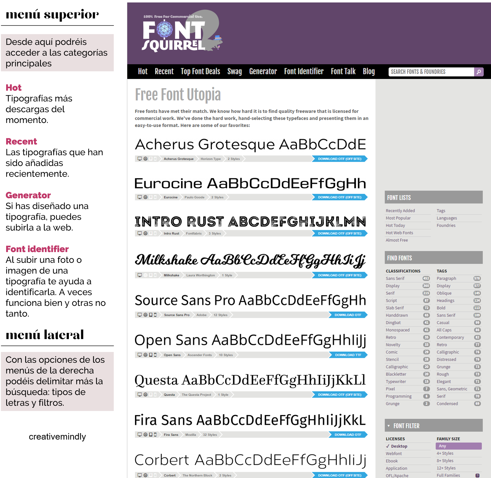 tipografias libre licencia