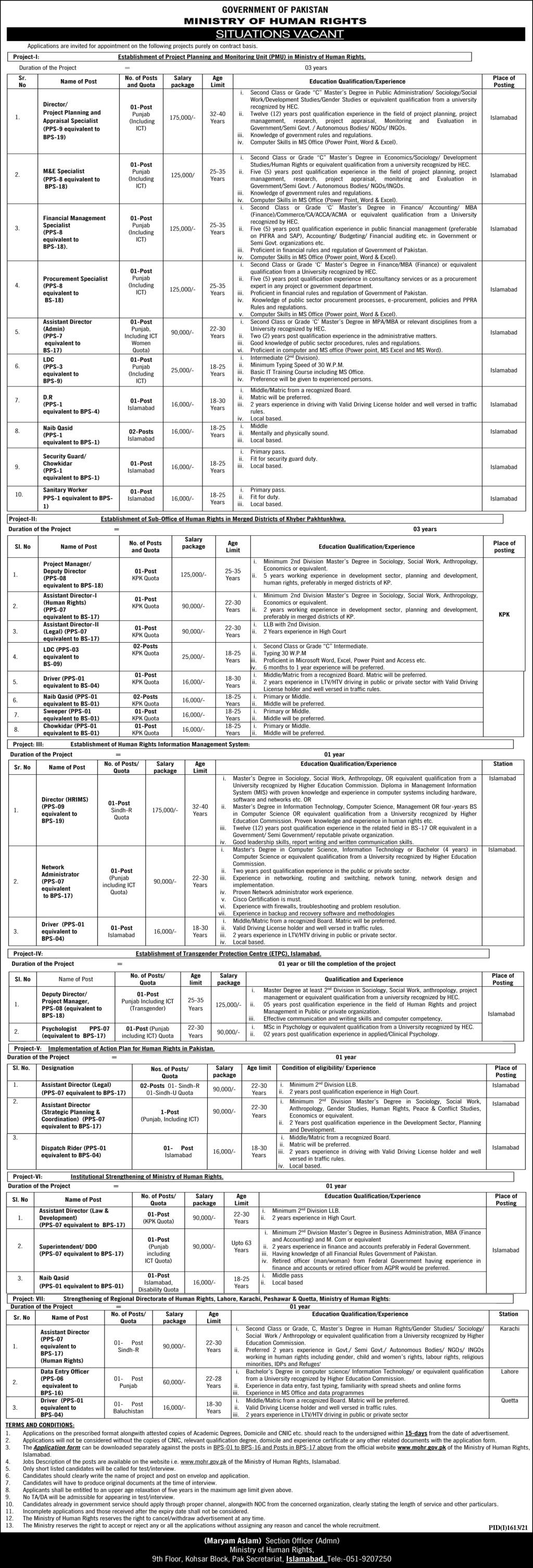 Ministry of Human Rights Government of Pakistan Jobs September 2021