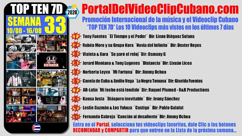 Artistas ganadores del * TOP TEN 7D * con los 10 Videoclips más vistos en la semana 33 (10/08 a 16/08 de 2020) en el Portal Del Vídeo Clip Cubano