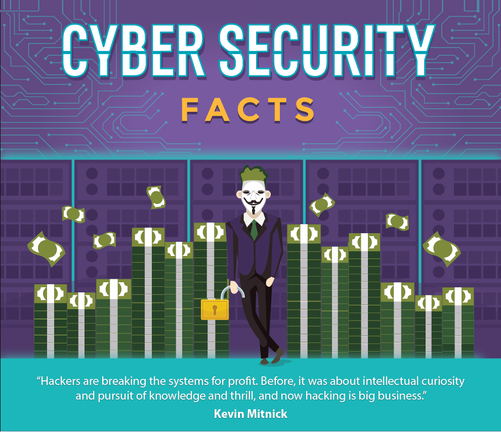 Internet Data Breaches Realm: 20+ Fascinating Cyber Security Facts (infographic)