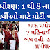 Gujarat government is considering giving mass promotion to students Today News