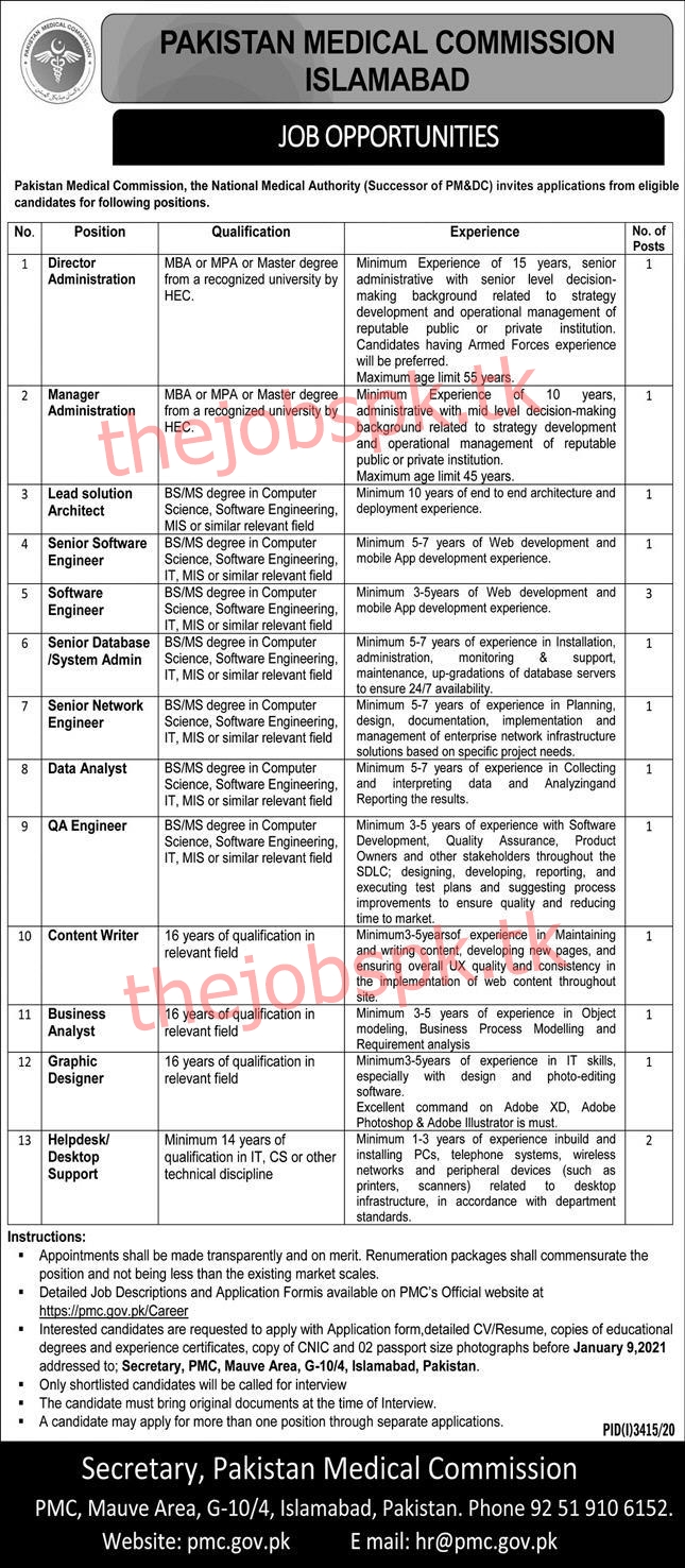 Latest Pakistan Medical Commission PMC Management Posts 2021