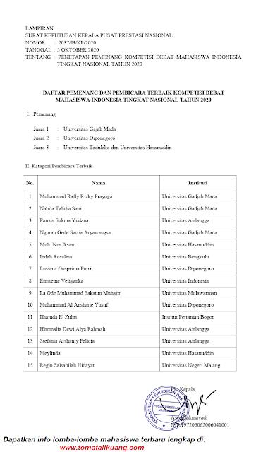 daftar pemenang dan pembicara terbaik kdmi tahun 2020 tomatalikuang.com