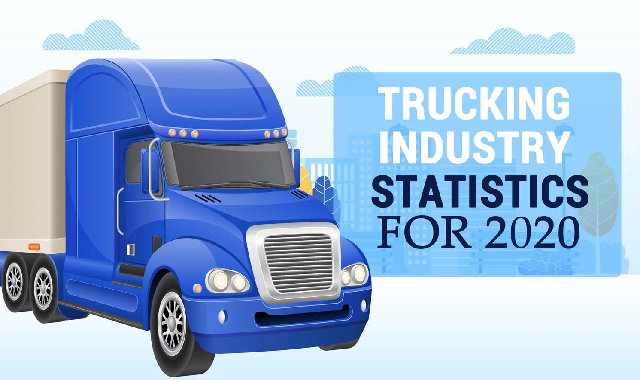 American Trucking Industry Statistics For 2020 #infographic