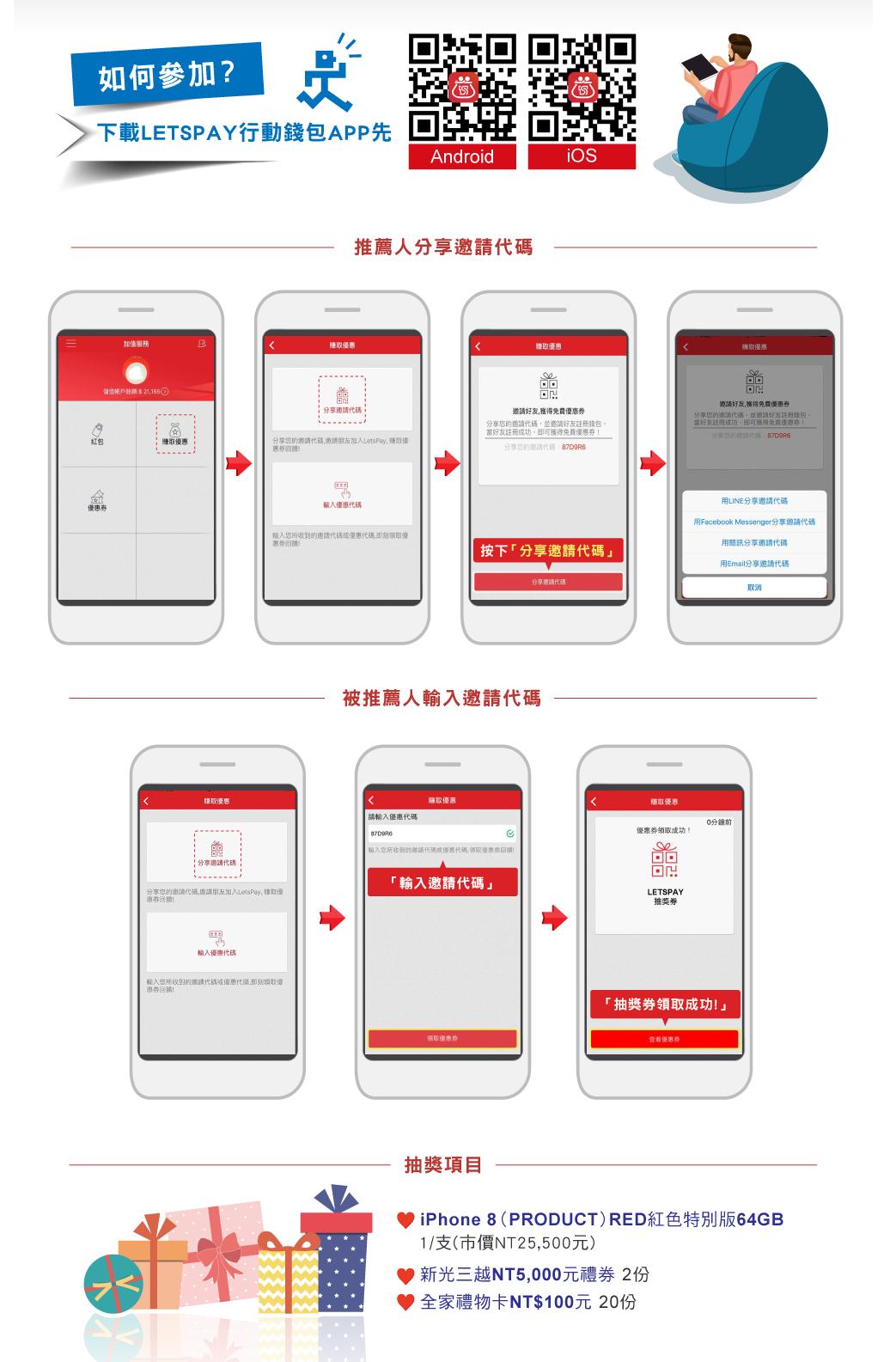 臺新LETSPAY獨享週六10+3.5%,註冊抽iPhone! @ 符碼記憶