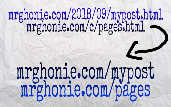 mrghonie.com-cara-menghilangkan-date-pada-url-blog