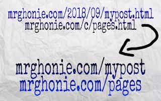 cara mudah menghilangkan tanggal dan .html di url blog