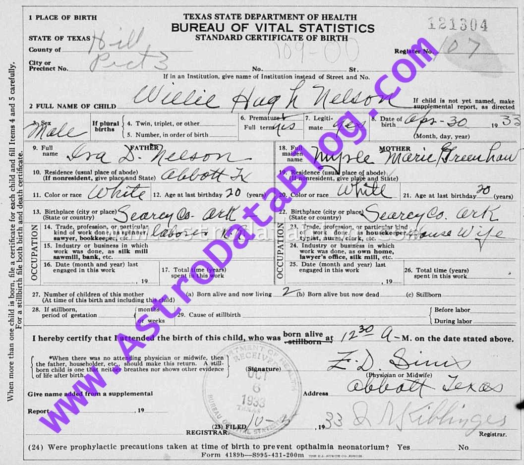 AstroDataBlog: Birth Certificate Update: Willie Nelson