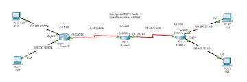 Konfigurasi BGP 3 Router di Cisco Packet Tracer
