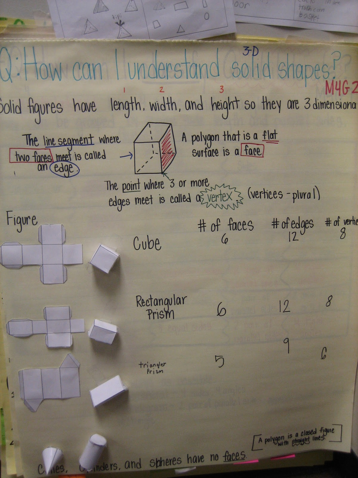 Mrs Rathel S Reef Math Anchor Charts Geometry