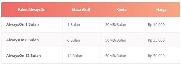 Paket Internet 3 AlwaysOn Terbaru 2019