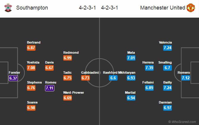 Lineups, Team News, Stats – Southampton vs Manchester United