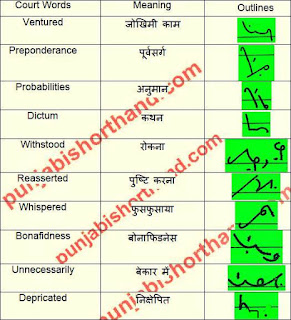 court-shorthand-outlines-14-may-2021