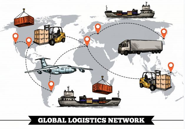Business Where Supply Chain Management Became Most Creative