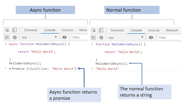Example of an Async function