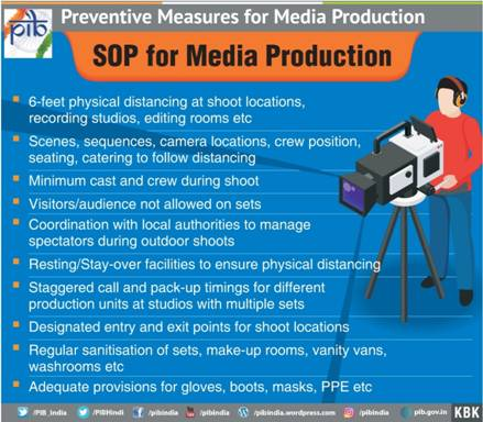 SOP-for-Media-Production