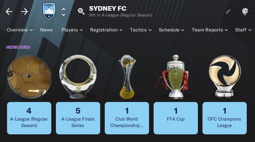 Sydney FC Football Manager 2021