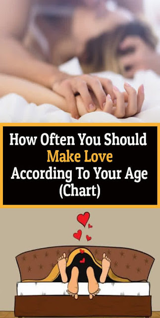This Is The Chart That Actually Shows How Often You Should Be Intimate!