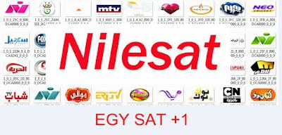 IPTV Nilesat