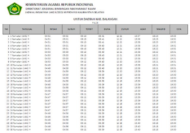 Jadwal Imsakiyah Ramadhan 1442 H Kabupaten Balangan, Provinsi Kalimantan Selatan