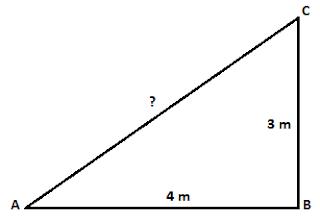 Manfaat Pythagoras Dalam Kehiduapan Sehari-Hari