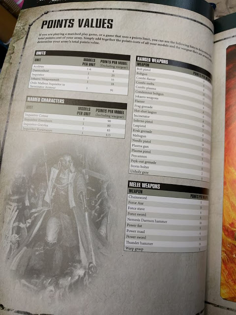 Puntos Inquisición White Dwarf