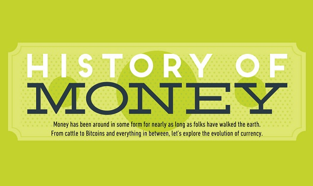 Image: The History of Money #infographic