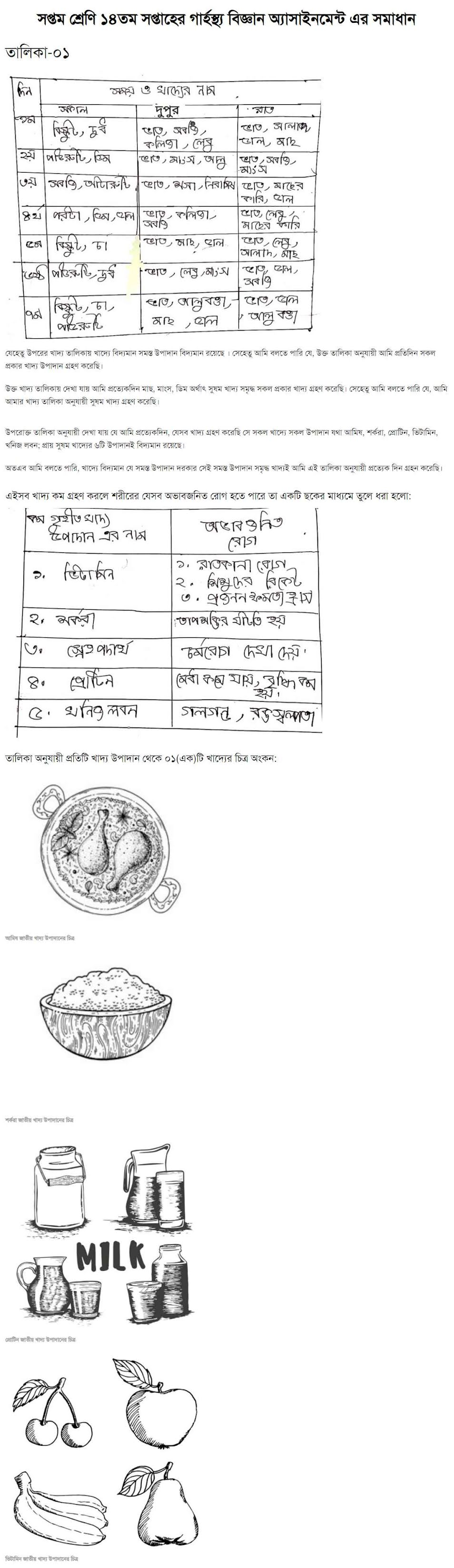 Class 7 14th Week Home Economics Assignment Answer 2021