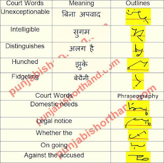 court-shorthand-outlines-27-july-2021